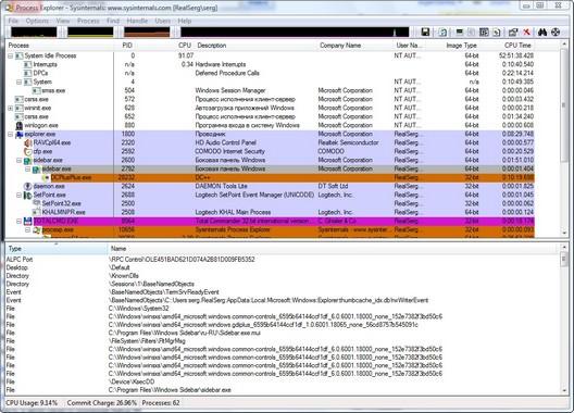 Process Explorer 1