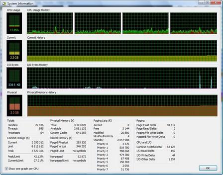 Process Explorer 2