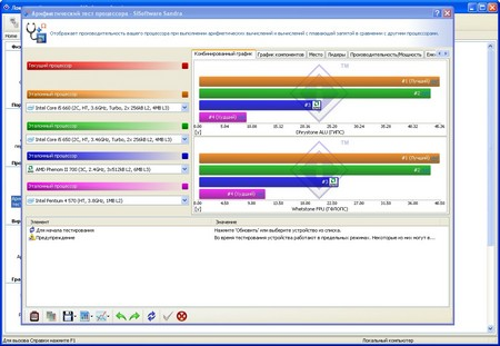 SiSoftware Sandra Lite  1